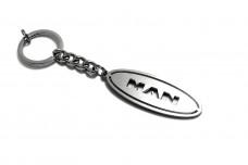 Keychain Man - (type Ellipse)